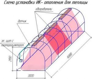 shema-ustanovki-ik-opalennya_v-teplice1